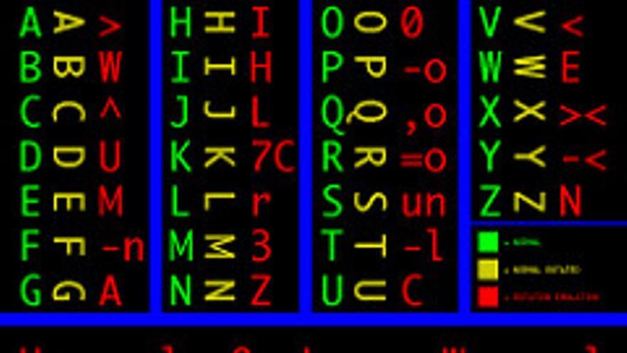 Un juego de cifrado