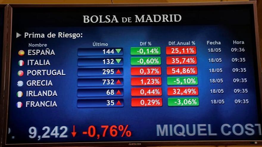 La prima de riesgo española abre estable, en 140 puntos básicos
