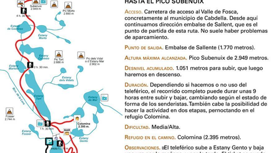 Ruta Parque Aigüestortes: Desde el embalse de Sallente hasta el Pico Subenuix