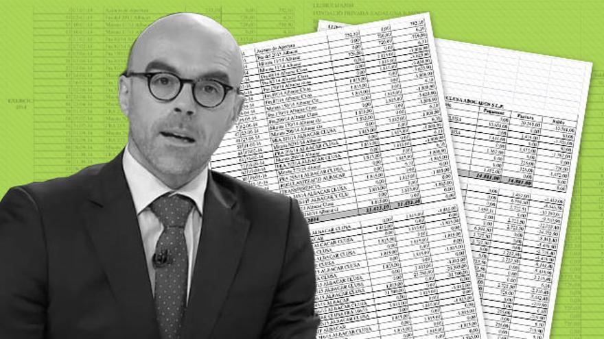 El cabeza de lista de Vox a las europeas facturó 110.000 euros al ayuntamiento de Albiol a través de una fundación opaca
