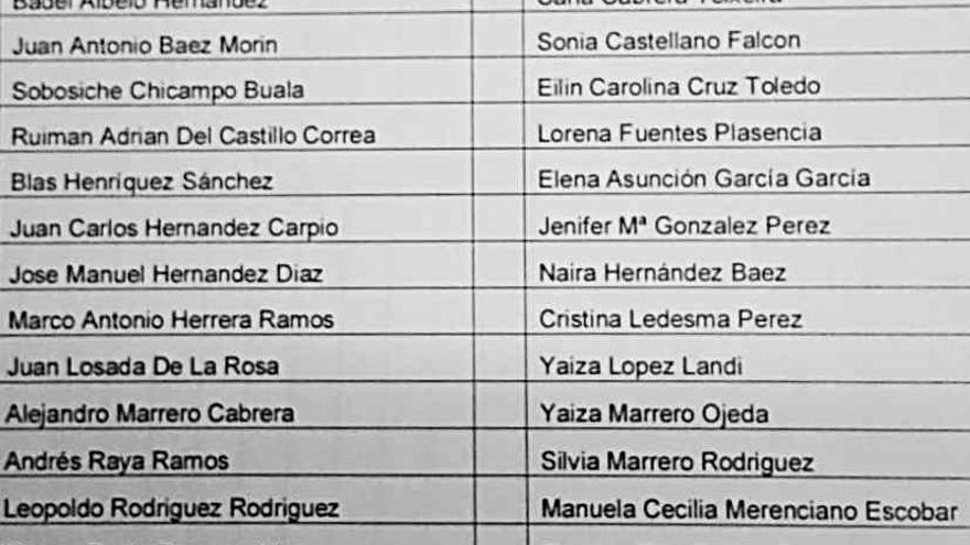 La agrupación socialista de La Laguna respalda con el 81% de los votos la lista de Luis Yeray Gutiérrez para las locales