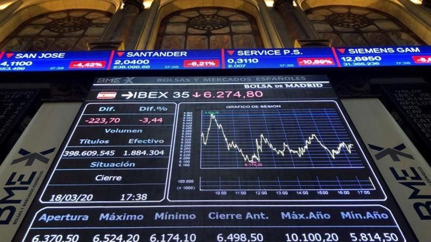 La Bolsa española supera los 7.500 puntos tras subir el 1,58 % a mediodía