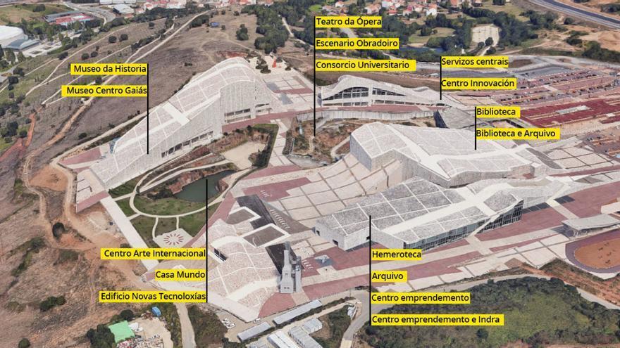 Vista de la Cidade da Cultura con los sucesivos usos que la Xunta asignó a sus edificios