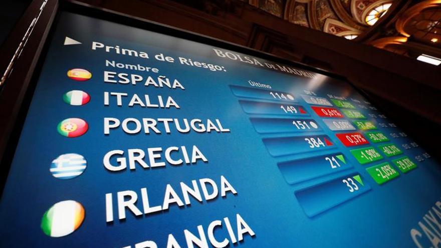 La prima de riesgo abre estable, en 113 puntos, pese a la subida de los bonos
