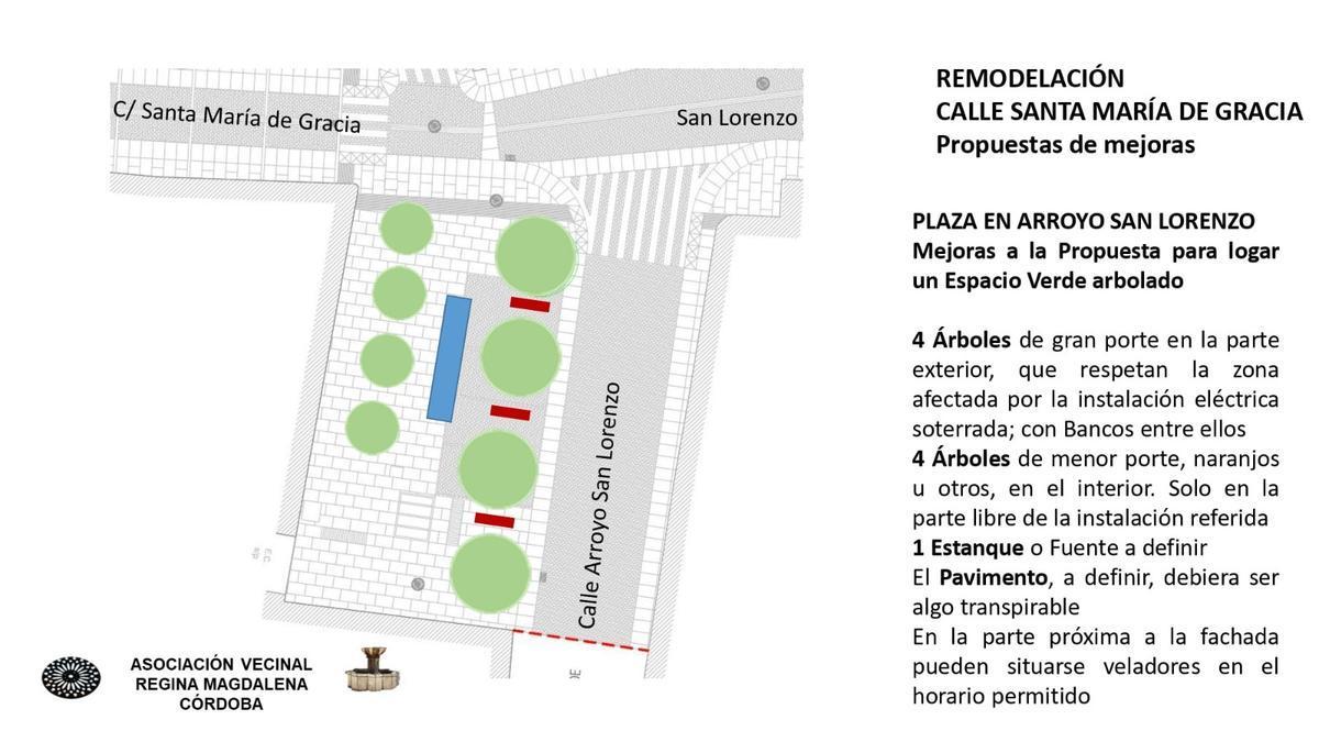 Propuesta de los vecinos para crear una nueva plaza en San Lorenzo
