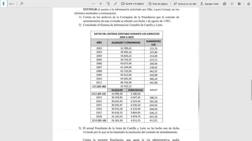 Datos aportados por Presidencia de la Junta de Castilla y León sobre el alquiler de la vivienda presidencial.