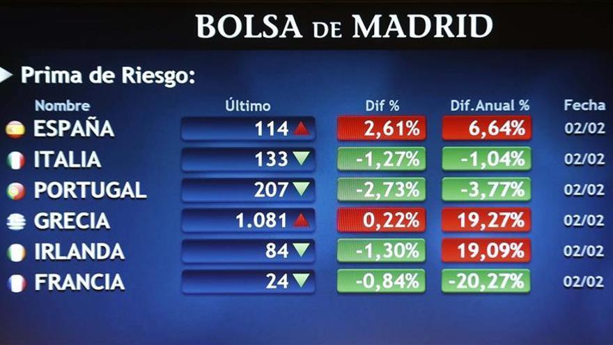 La prima de riesgo española sube a 116 puntos en la apertura