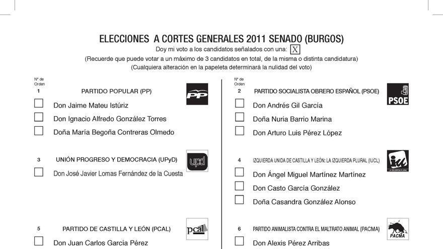 UPyD pide al Gobierno un balance de la reforma del voto emigrante, que ha reducido la participación a la sexta parte