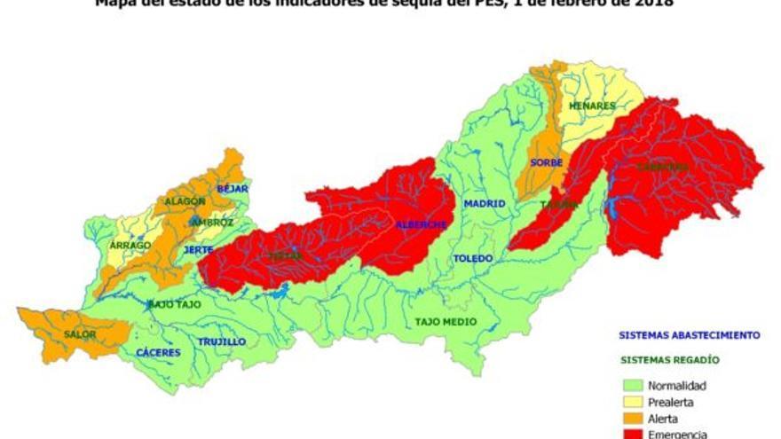 Indicadores de sequía en la cuenca del Tajo a 1 de febrero de 2018 / Confederación Hidrográfica del Tajo