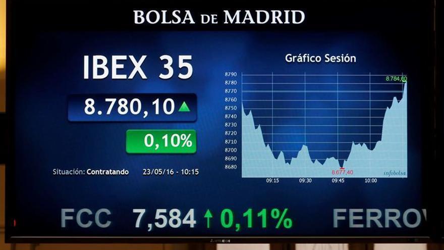 La Bolsa española supera los 8.800 puntos a mediodía tras subir el 1,04 %