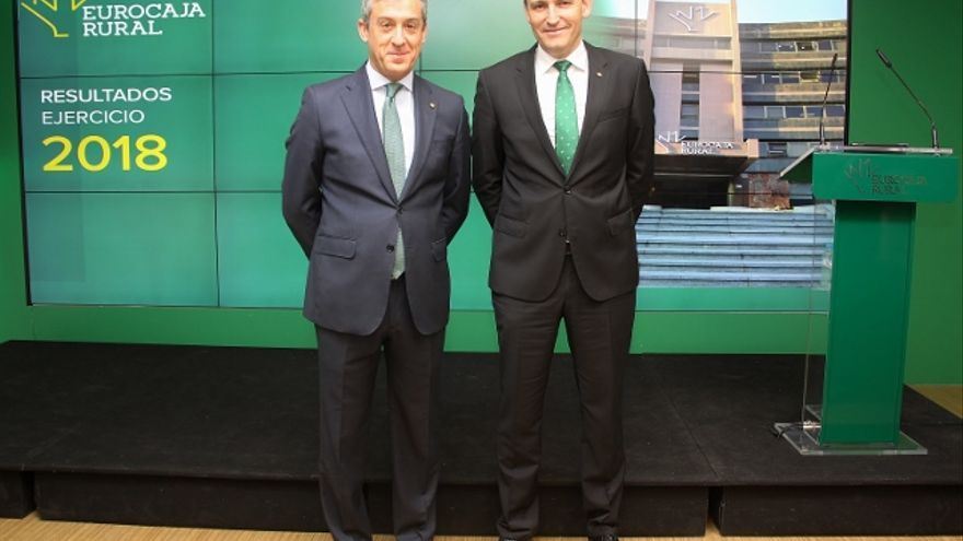 El presidente de Eurocaja Rural Javier López Martín y el director Víctor Manuel Martín López