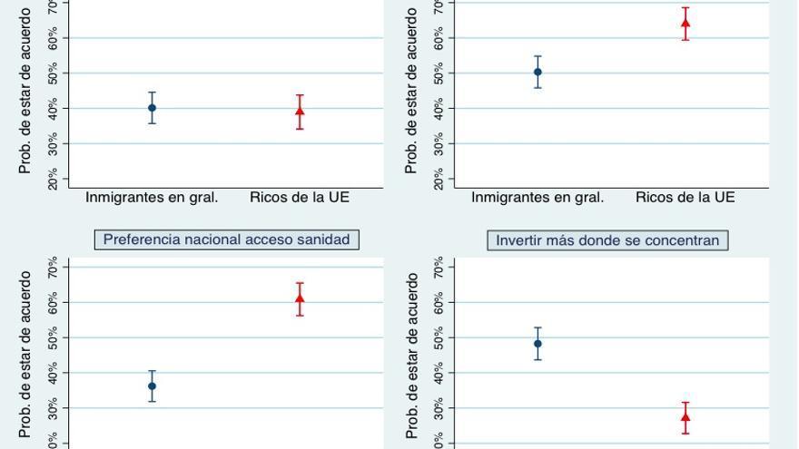 sanidad_inmigrantes