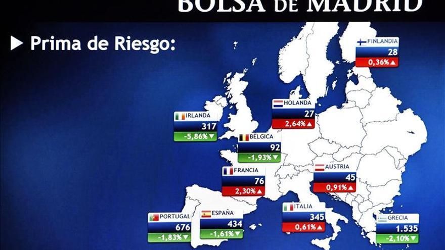 Italia coloca 6.628 millones en deuda y rebaja el interés del bono a 2 años