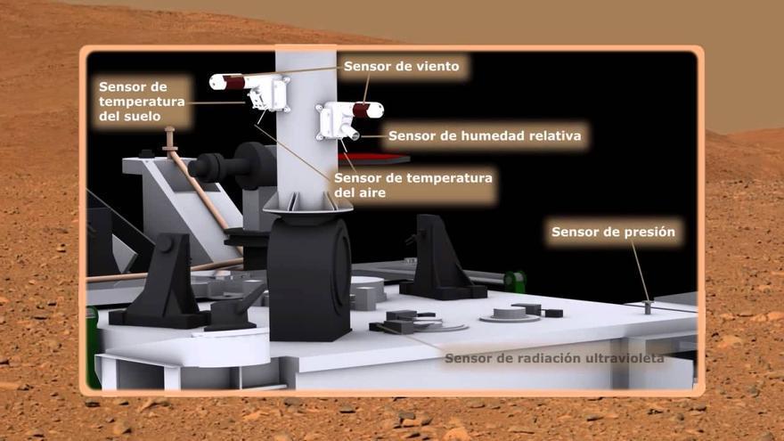 """""""Autorretrato"""" real de Curiosity en el que se señala la situación de todos los sensores que componen el REMS."""