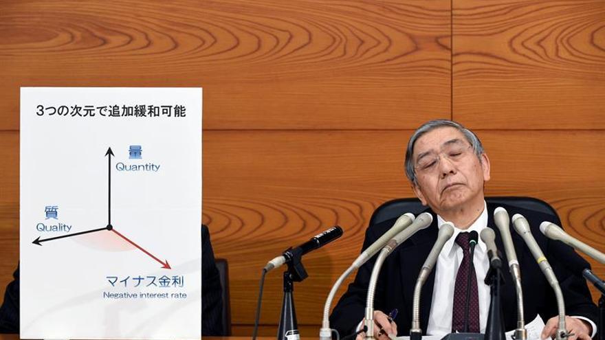 El Banco de Japón mantiene la tasa de referencia sin cambios en el -0,1