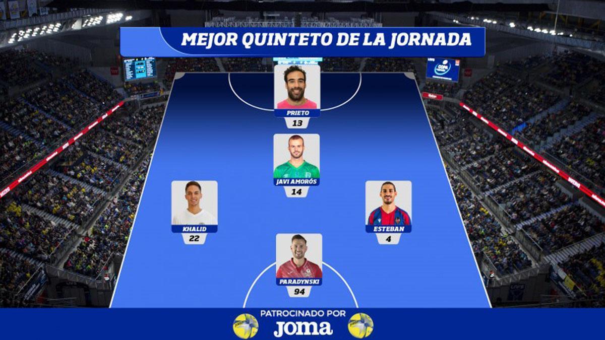 Prieto, en el quinteto ideal de la jornada en Primera.