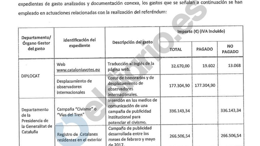 Extracto del informe del Ministerio de Hacienda