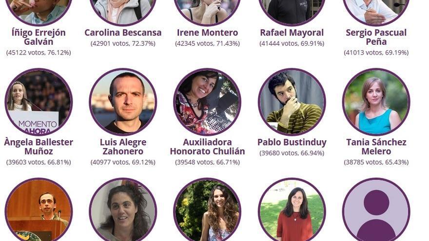 Estos son los quince miembros de Podemos más votados para acompañar a Pablo Iglesias al Congreso