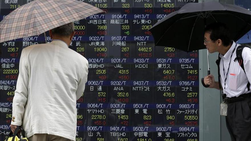 El Nikkei sube un 1,05 por ciento hasta los 19.855,09 puntos