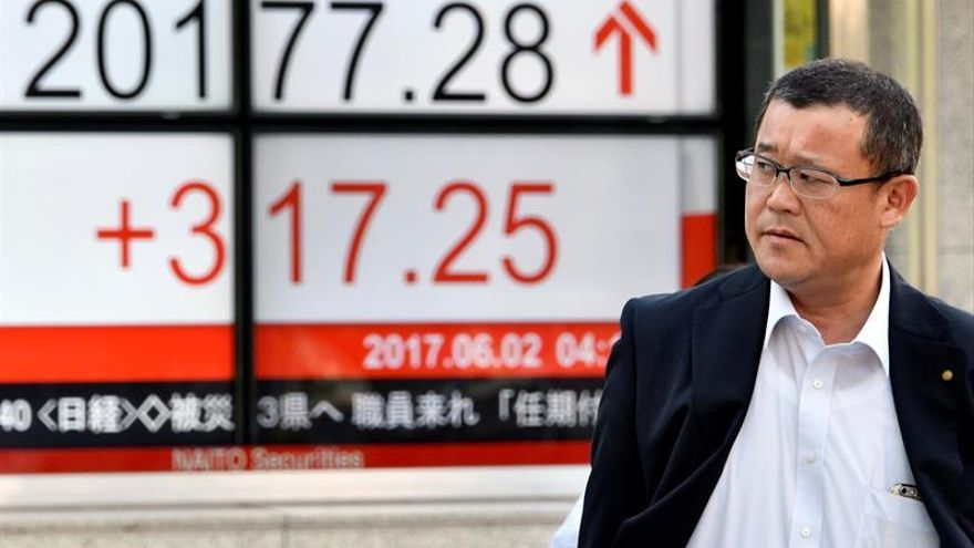 La Bolsa de Tokio abre con un avance del 0,02 % en 19.980,43 puntos