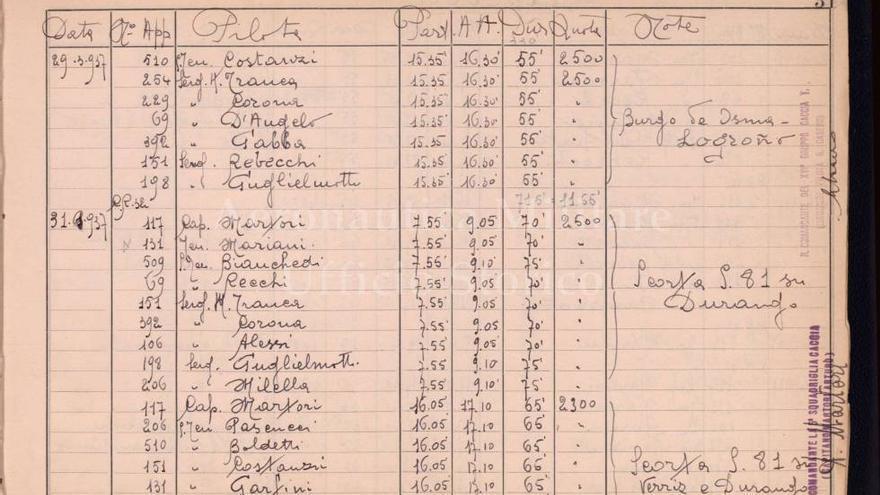 Listado de los aviadores que, supuestamente, participaron en el bombardeo de Gernika.