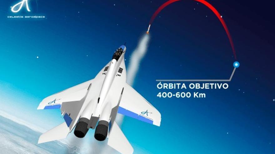 Una recreación de la puesta en órbita de los nanosatélites ideada por Celestia Aerospace