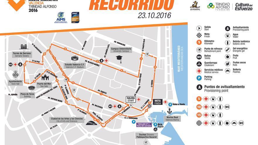 El nuevo itinerario del Medio Maratón