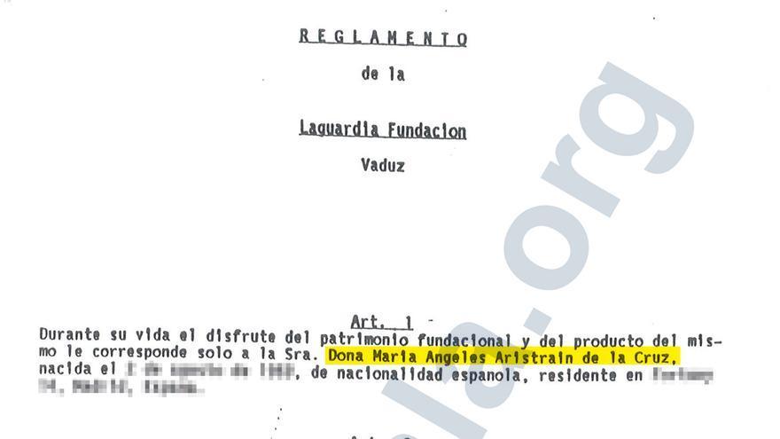 Reglamento de la Fundación Laguardia.