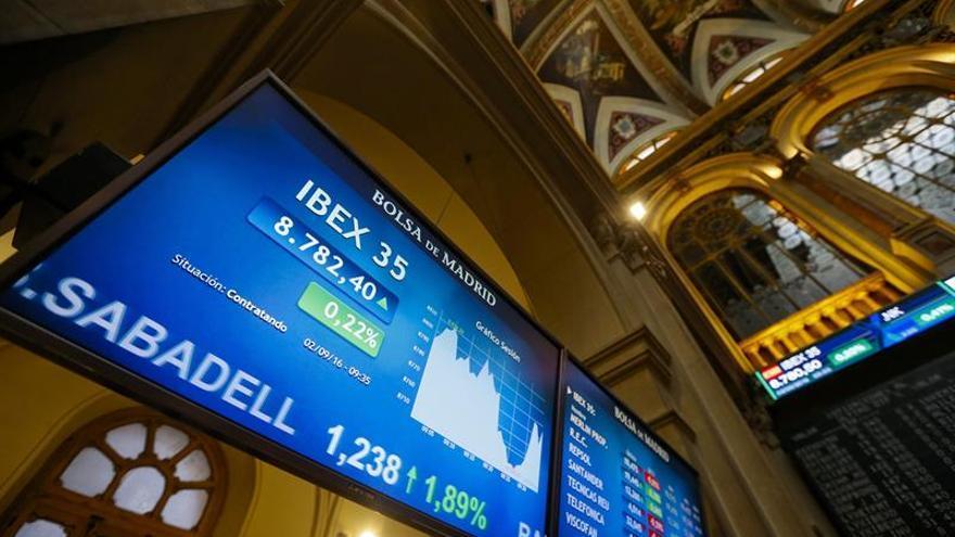 El IBEX 35 sube un 0,27 por ciento, pero se le resisten los 8.800 puntos