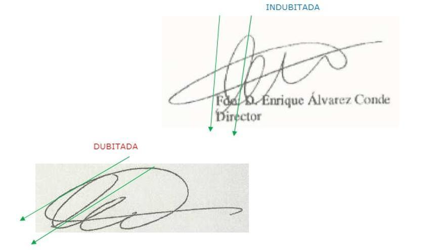 Parte del informe caligráfico que revela que la firma de Álvarez Conde ha sido falsificada