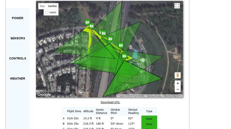 Datos de posicionamiento de los drones DJI