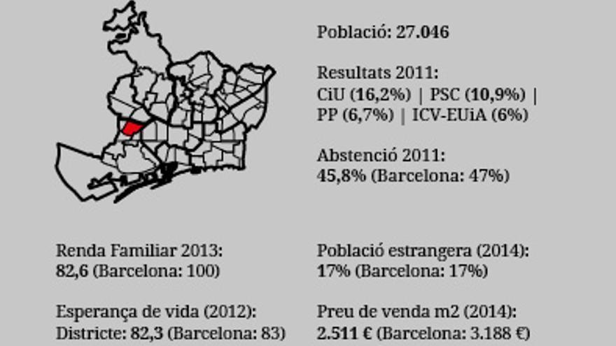 Barris Municipals2015 Sants