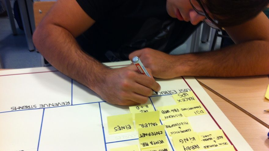 Aprendiendo a elaborar el business model canvas del proyecto EyeCopter