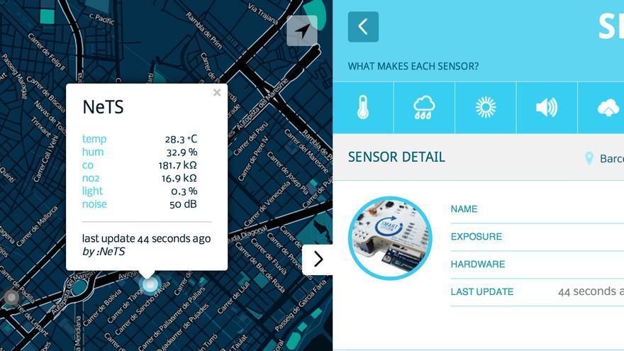 Visualización de datos de Smart Citizen