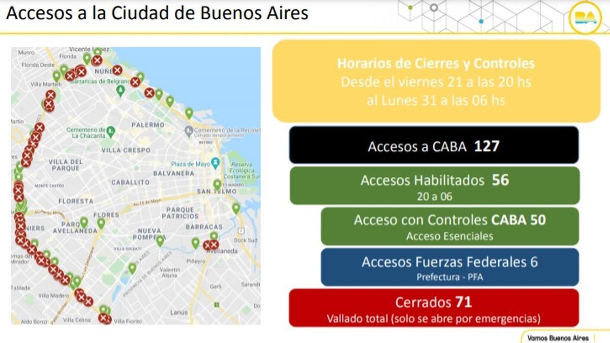 Nuevas restricciones para circular en CABA.
