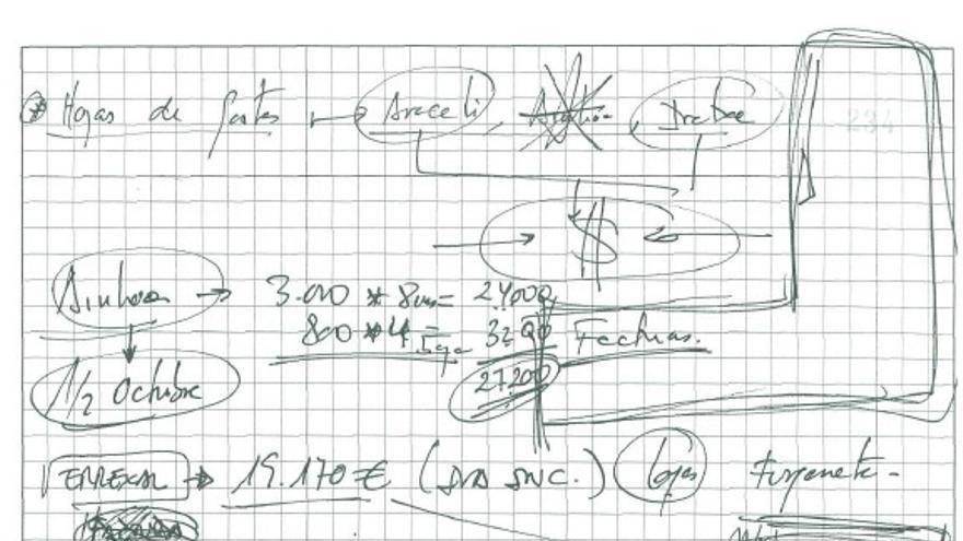 Anotaciones de Koldo Ochandiano en el cuaderno B14