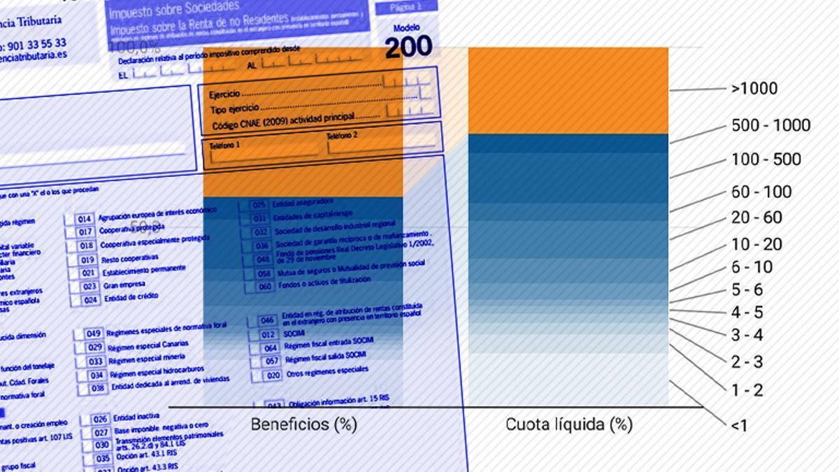 https://static.eldiario.es/clip/48226b28-8ac6-468d-ad3b-23c9bee82ec0_16-9-discover-aspect-ratio_default_0.jpg