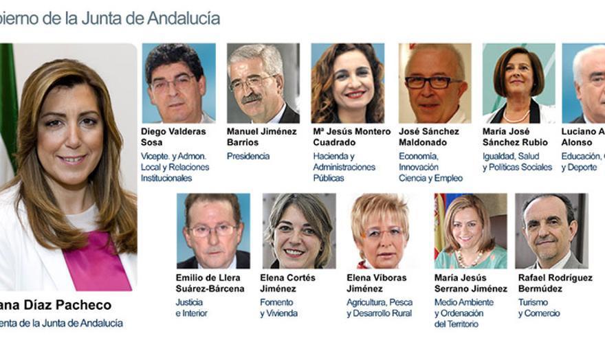 Nuevo Gobierno de la Junta de Andalucía / Imagen: Oficina del Portavoz del Gobierno
