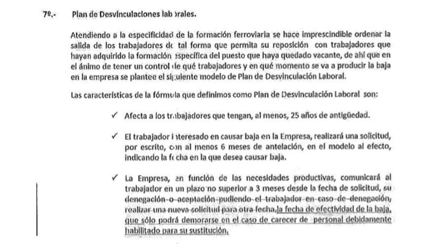 Plan de Empleo de Renfe.