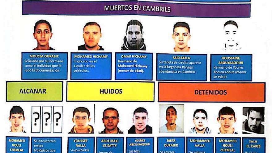 Ficha policial con los terroristas involucrados en los atentados de Barcelona y Cambrils.