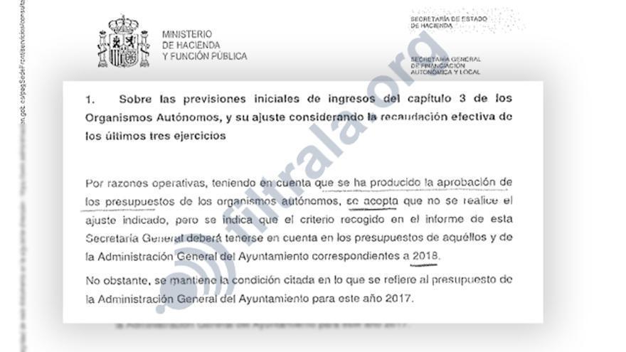 Parte de la correspondencia de Hacienda con Jaén.