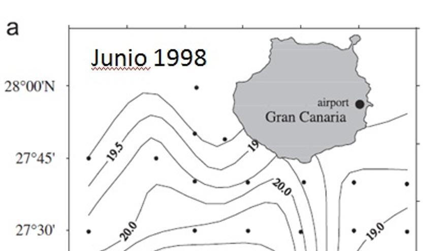Distribución de la temperatura a 200 metros de profundidad mostrando (a) la señal de un remolino anticiclónico de núcleo cálido y (b) la señal de un remolino de núcleo frío ciclónico. Adaptado de Sangrà et al. 2007 Deep Sea Research