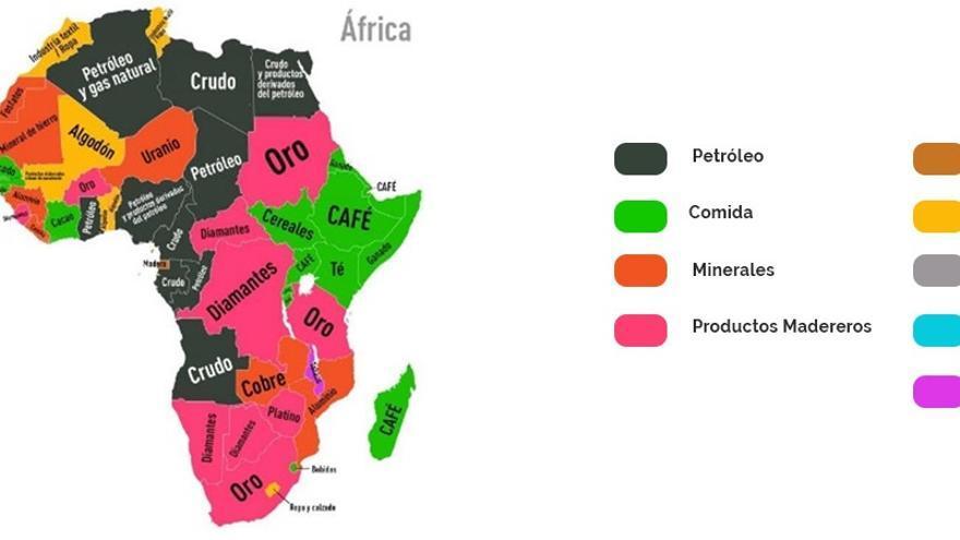 Gráfico Oxfam