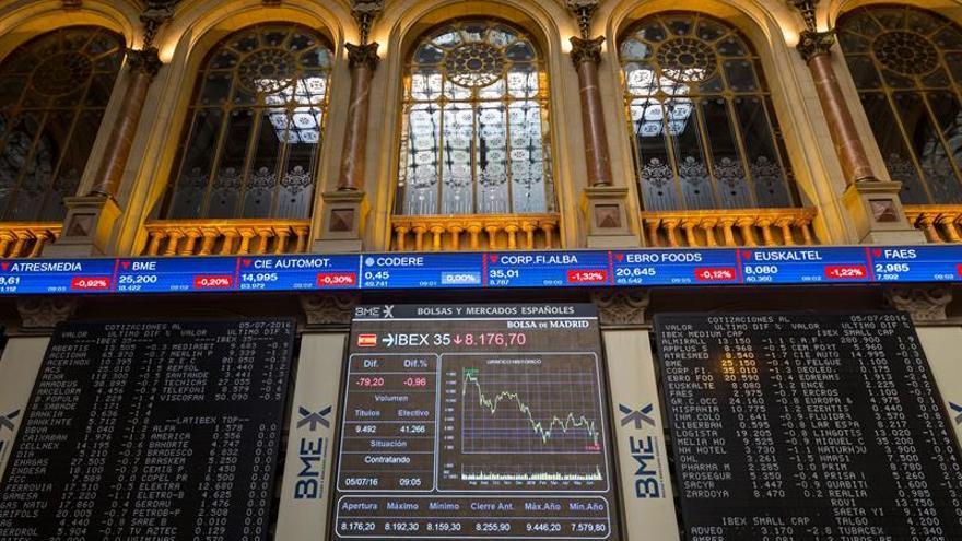 El IBEX 35 cambia de signo a mediodía y pierde el 0,50 %