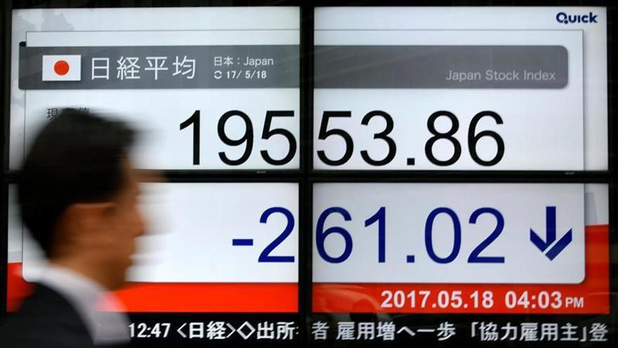 La Bolsa de Tokio abre con una subida del 0,15 % hasta los 19.536,65 puntos