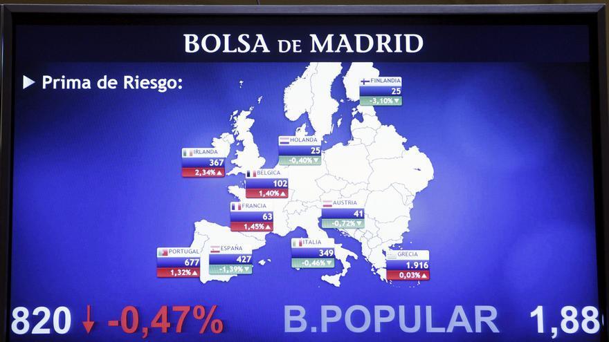 La prima de riesgo de España cae en la apertura hasta 422 puntos básicos