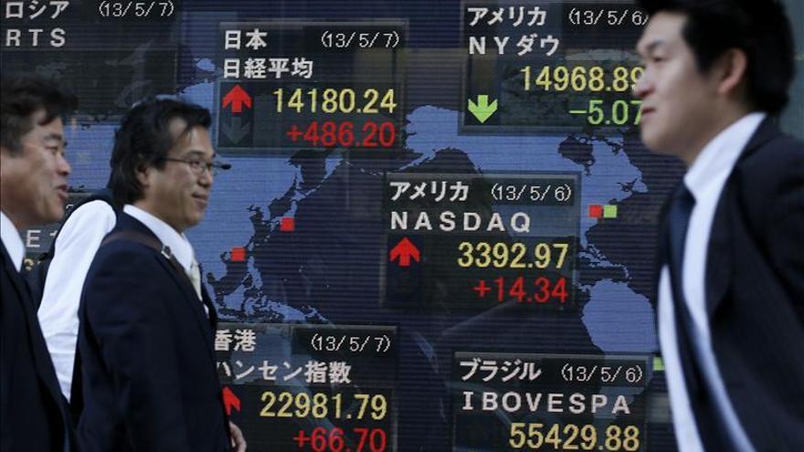 El Nikkei cae un 0,56 por ciento hasta 14.952,66 unidades