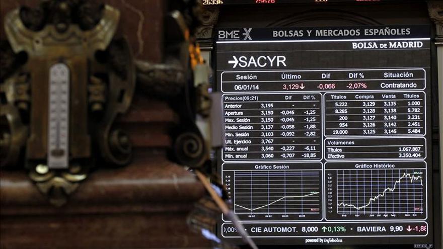 La bolsa española abre con leves alzas y el IBEX sube el 0,08 por ciento