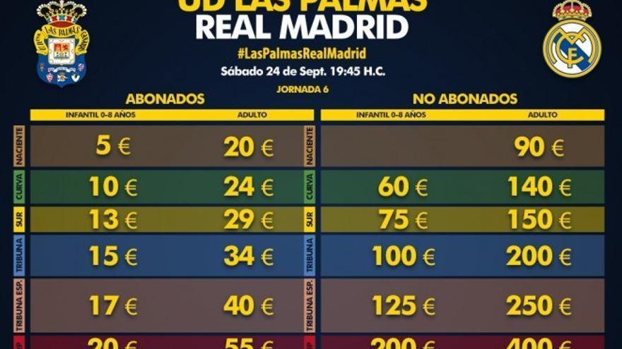 Precios de la entradas para la UD Las Palmas - Real Madrid.