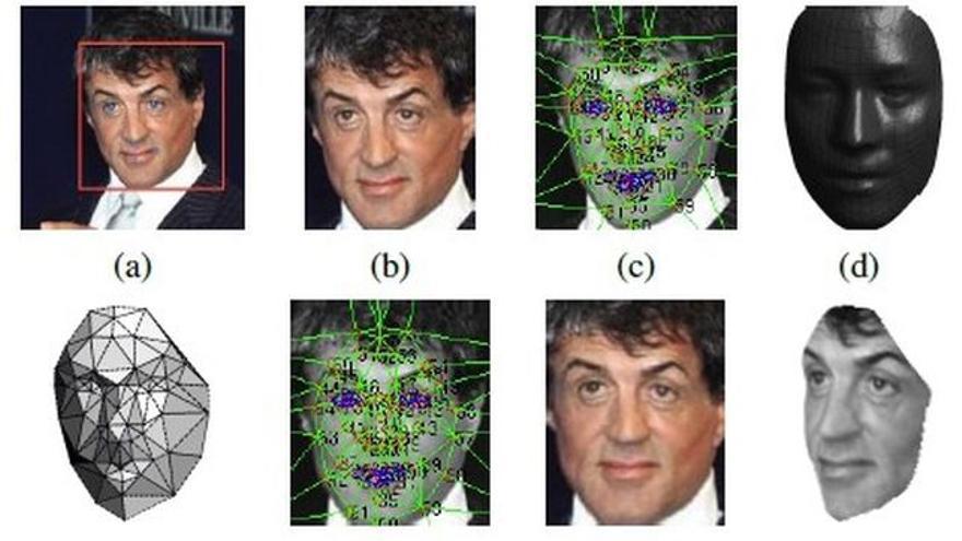 DeepFace, el sistema de Facebook que identifica rostros casi tan bien como las personas